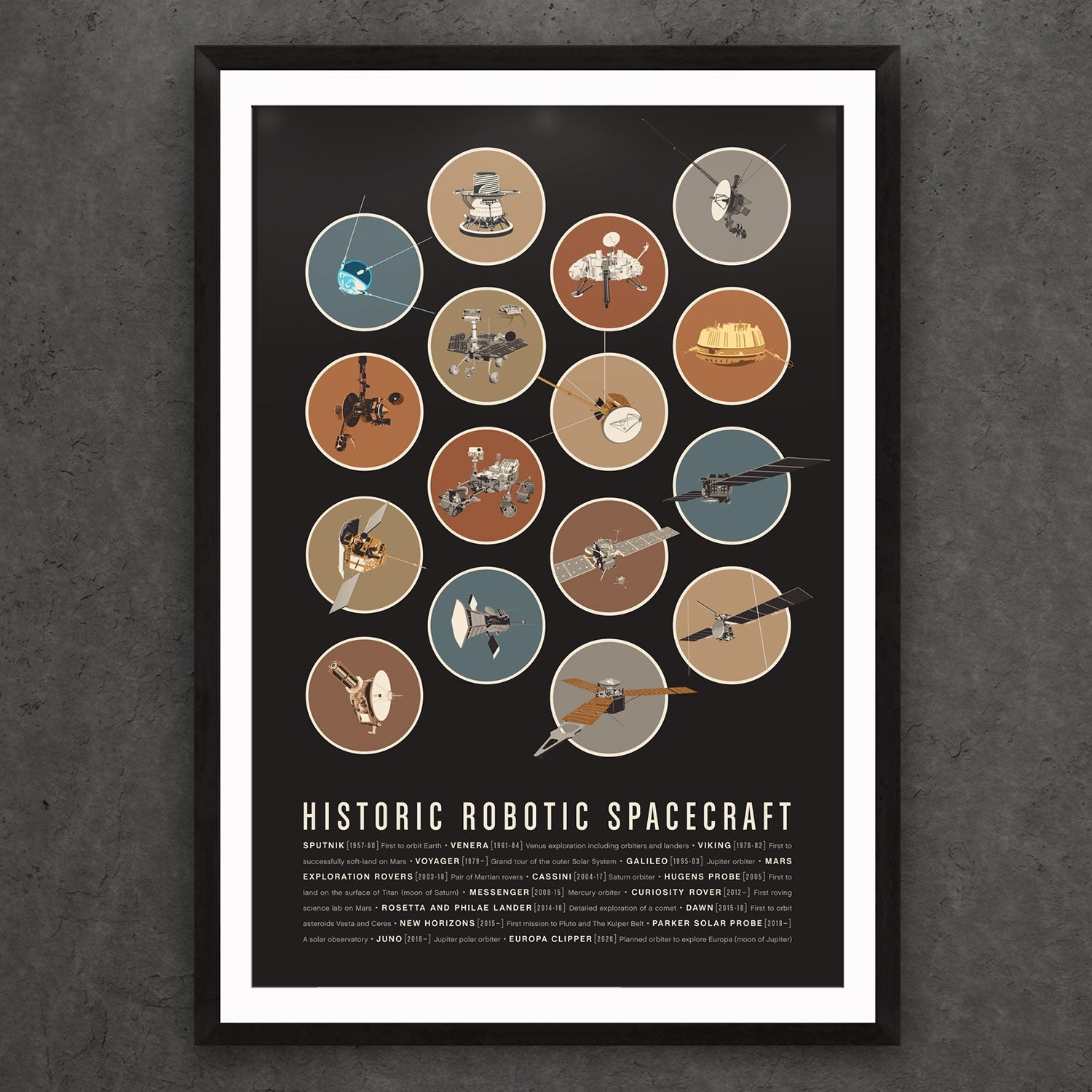 Planetary Blocks Poster: Craft Only