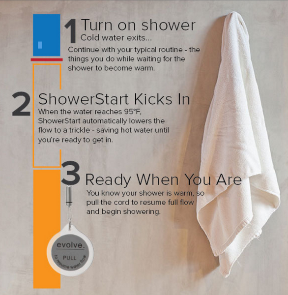 Use less hot water with the evolve showerstart TSV