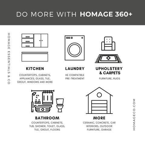 Do More With Homage 360+
