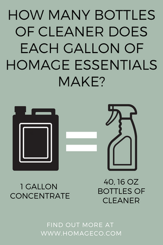 How many bottles of cleaner does each gallon of Homage Essentials make? www.homageco.com