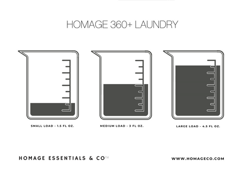 Wondering how much Homage 360+ to use in your load of laundry? www.homageco.com