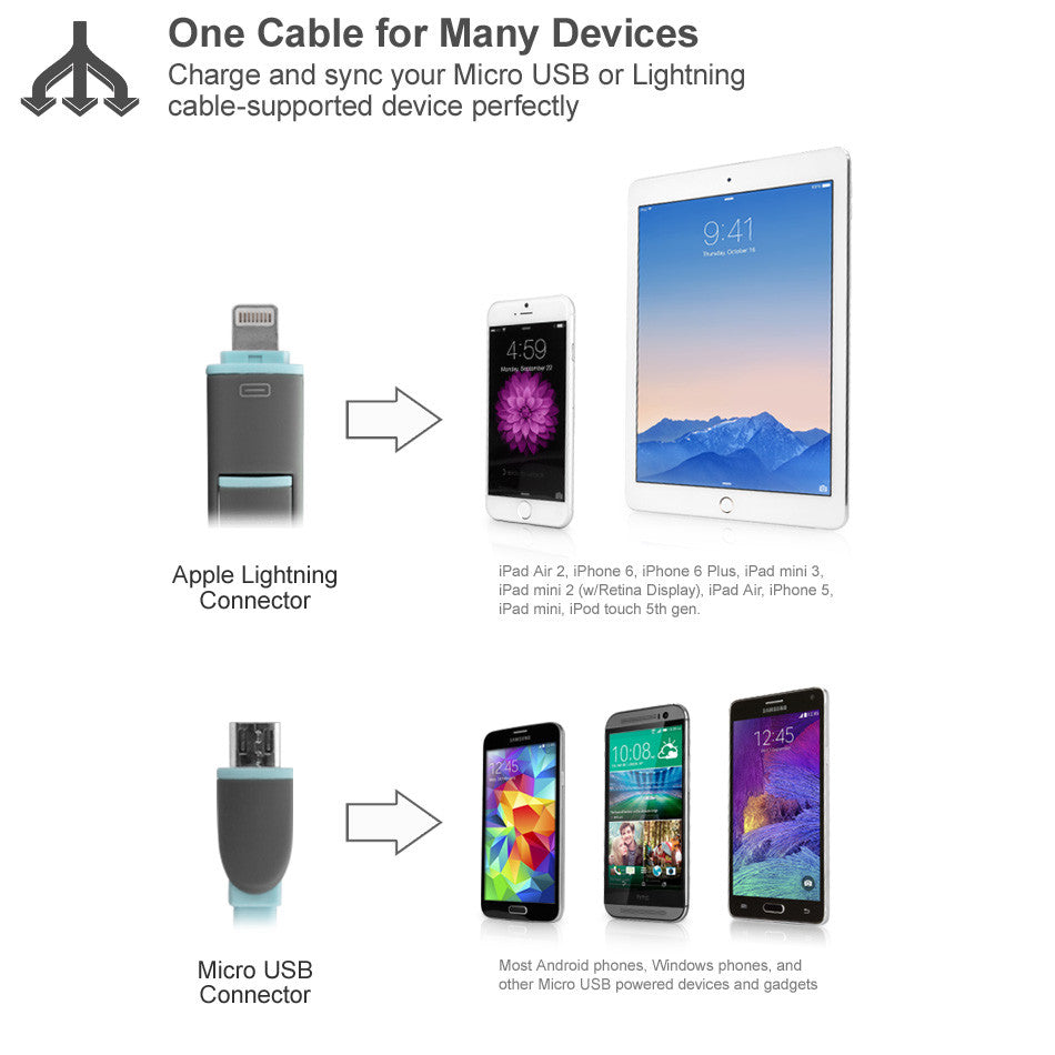 iDroid 2-in-1 Cable - Google Nexus 7 (2nd Gen/2013) Cable