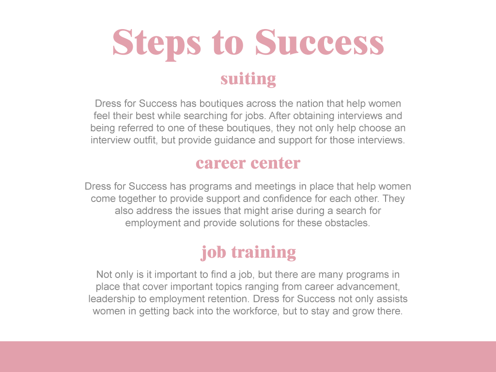 Beside-U Dress For Success Steps to Success
