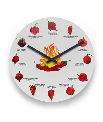 "Twelve Hottest Peppers 11"" Round Wall Clock - I Found it On Sale!"