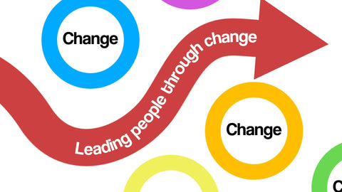 Leading People Through Change