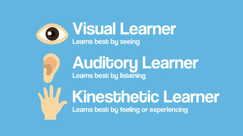 Three Learning Styles