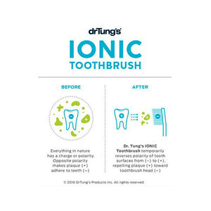 Dr Tung's - Ionic Toothbrush (Soft) Includes 1 Replacement Head - REPELS PLAQUE! (1 Pack, or 2 Pack Saver!) - The Healthy Household