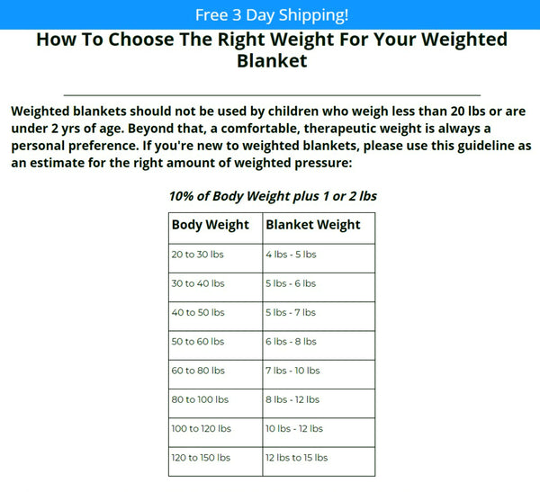 How Much Weight To Use For A Weighted Blanket by ReachTherapy Solutions