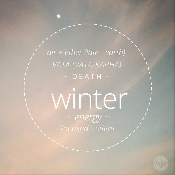 The Winter Properties from Melissa Osgood's Mandala of Innate Intention