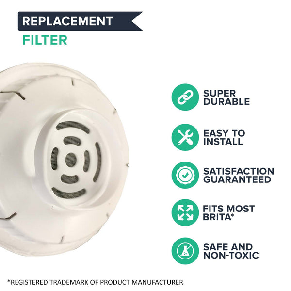 2pk Replacement Water Filters, Fits Brita Pitchers & Dispensers