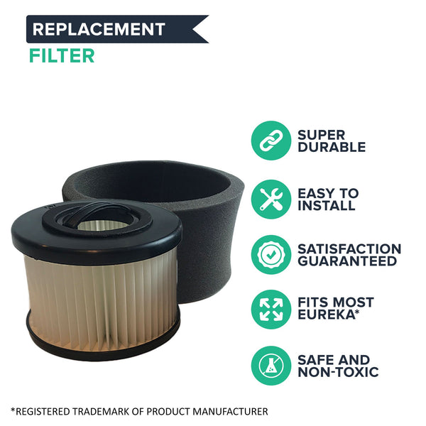 4pk Replacement Foams & 4 Filters, Fits Eureka DCF20, Compatible with Part 79902-4