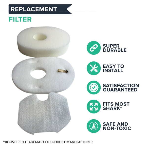 Replacement Foam & Felt Filter Kit, Fits Shark Rocket Vacuums, Compatible with Part XFFV300 & 1080FTV320