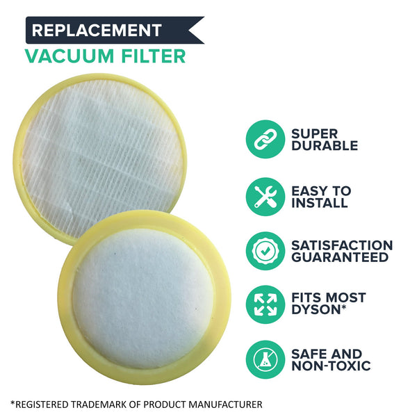 Think Crucial Replacement Vacuum Filter – Compatible with Dyson DC17 HEPA Style Post Filter & Pre Filter Part # 911236-01, 911235-01, Fit Dyson DC-17 DC17 HEPA Style Vacuum – (1 Post & 1 Pre Filter)