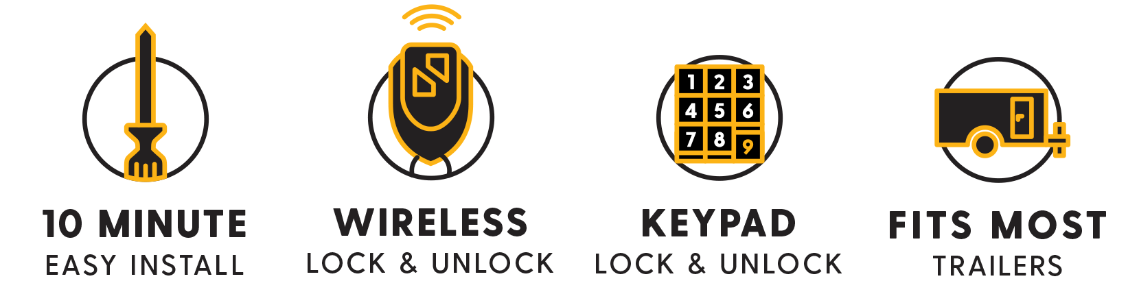 RVLock Features