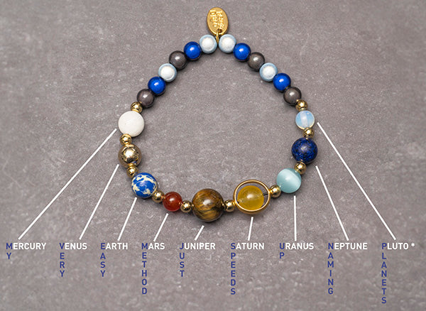 Star Bracelet - Which planets to add!