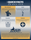 Quick Facts on Back Pain
