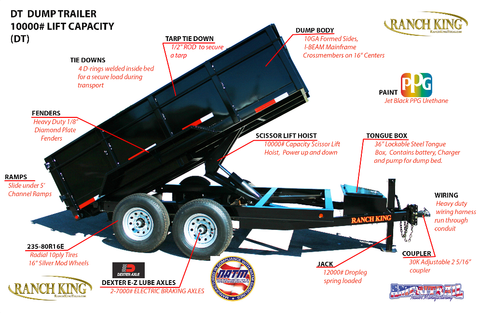 Hydraulic Dump Trailer DT Series