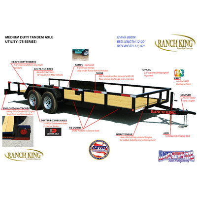 Medium Duty Tandem Axle Utility Trailer 75 Series