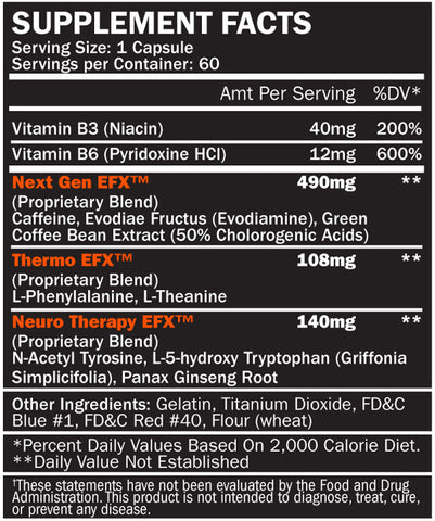 Lean-EFX Refined Supplement Facts