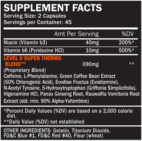 Levell II™ Supplement Facts