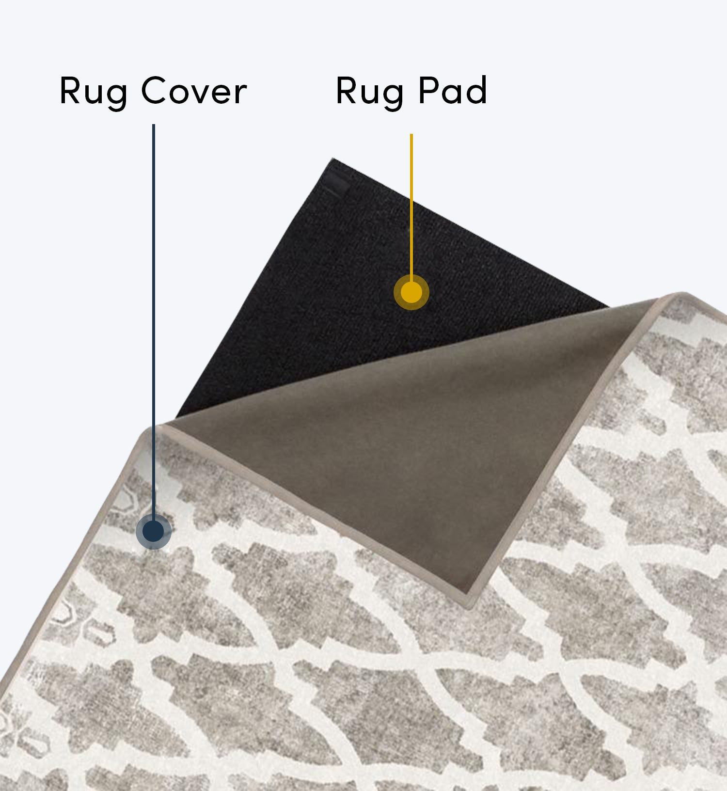 Rug & Cover Image