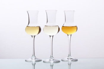 History of Grappa, When and How to Serve It