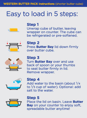 How It Works The Butter Bay
