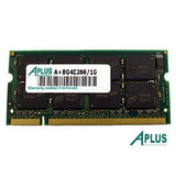 1GB DDR266 SODIMM for Apple iBOOK G4 800MHz / 933MHz / 1GHz / 1.2GHz