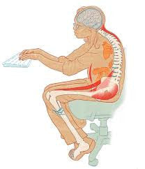 The Slouched & Leaning Position (Part 2): Sitting Defined