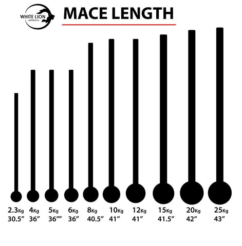 Measurements for Steel Mace Canada