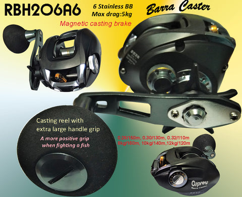 Osprey baitcasting reel with large handle grip