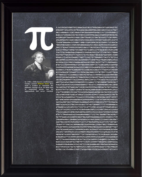 William Jones π (pi) Poster, Print, Picture or Framed Photograph