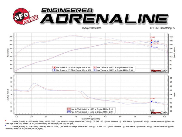 aFe Twisted Steel 2.5in Race Pipe 07-13 Mini Cooper S (R56) L4-1.6L (t) N18