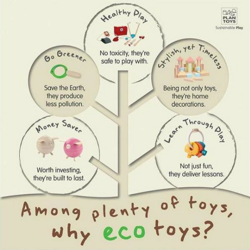 Among plenty of toy brands, why ECO toys?