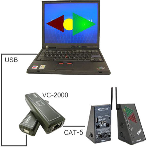 DSAN Corp. Cat5-to-USB Dongle and Software Application to Display Cue Images on a Computer