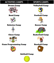 Jr High Spring Break Camps 2018