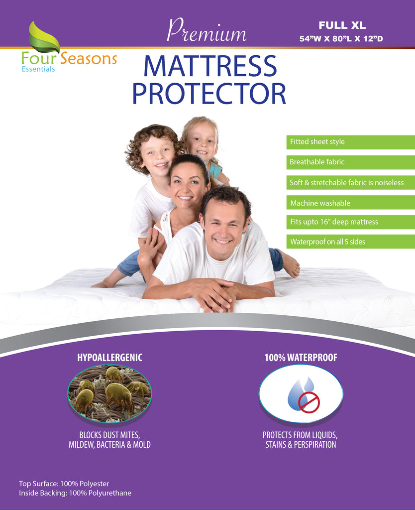 Mattress Protector - Fitted Sheet Style