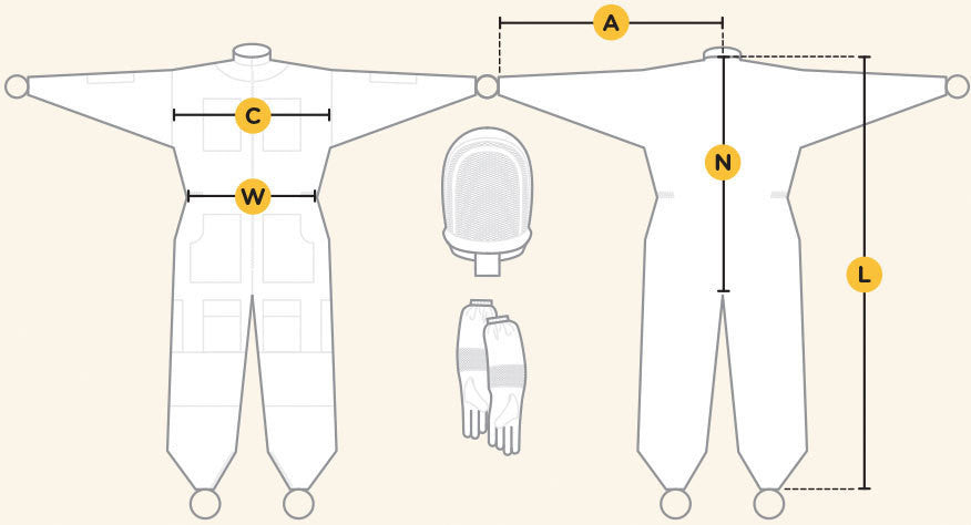 Main image for Beekeeper Suit Fabric Sizing Chart