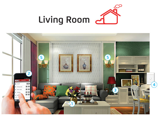 Create Smart Home Living Room Light Control Trust Smart Home