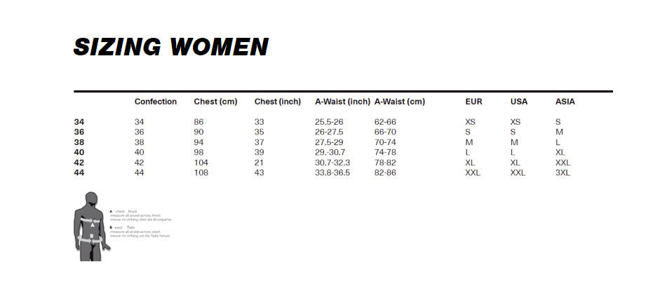 iXS Womens Jersey and clothing sizing chart