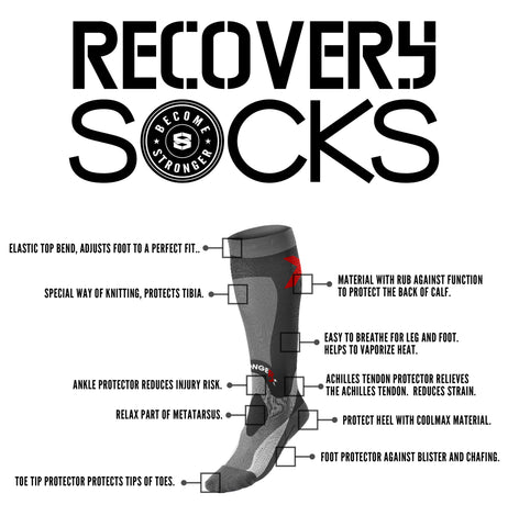StrongerRX Recovery Socks / Black - StrongerRX - 2