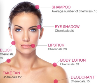 skin care toxic ingredients