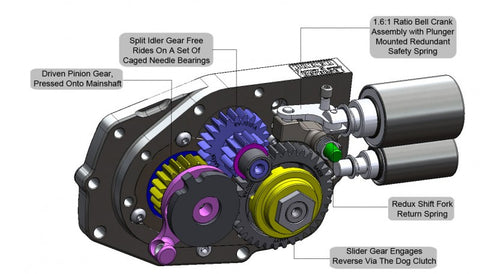 Hqdefault additionally St Starter Jackshaft moreover F R Assy Internal  ponent View Labeled E Large likewise Xl Wiring Diagram Xl additionally Xl Wiring Diagram Xlh. on solenoid 1997 softail