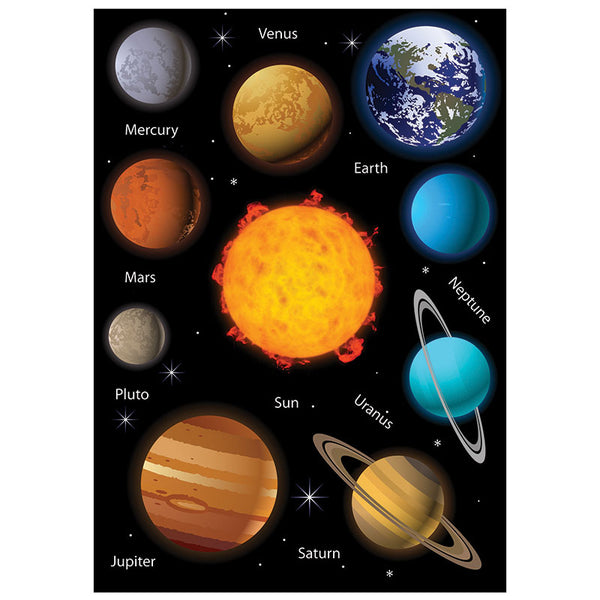 Educational-Die Cut Magnets-Solar System