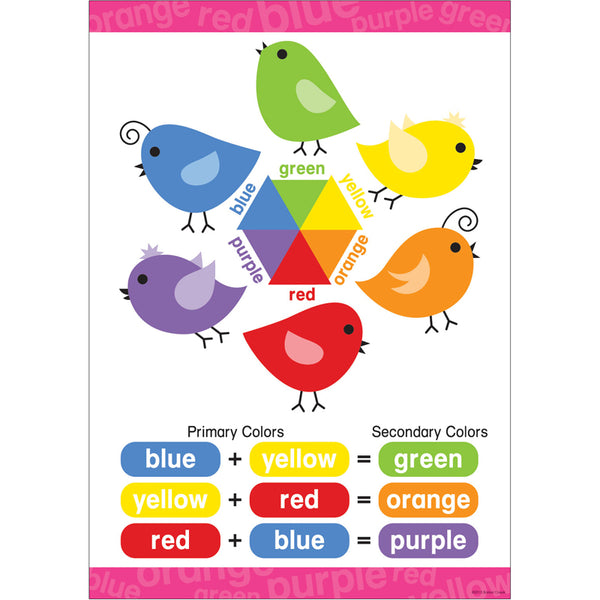 Educational-Early Learning-Colors-Birds