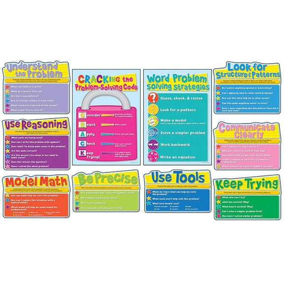 Math-Common Core Strategies-Educational Chart-Bulletin Board Set