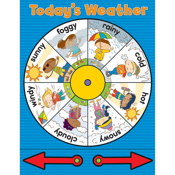 Educational-Earth Science-Bulletin Board Chart-Weather Wheel