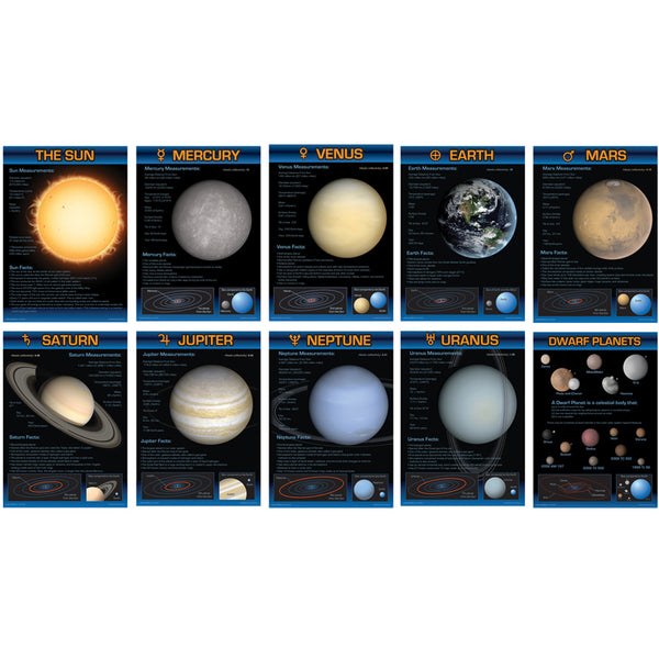 Bulletin Board Charts-Educational-Solar System-Planets