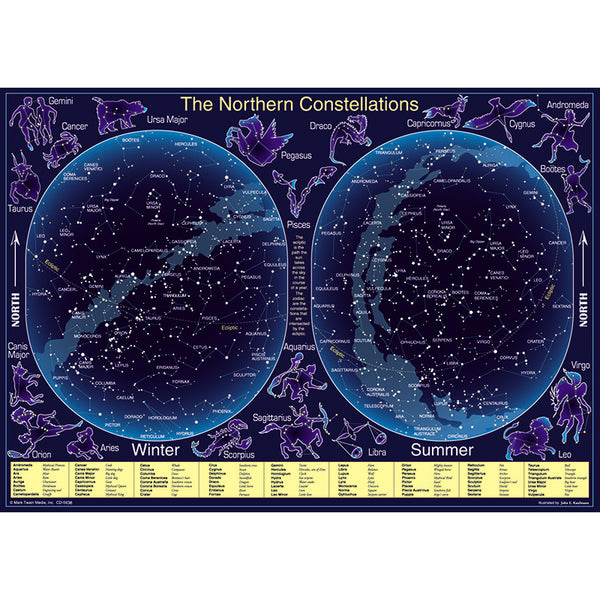 Solar System-Educational Chart-Constellations
