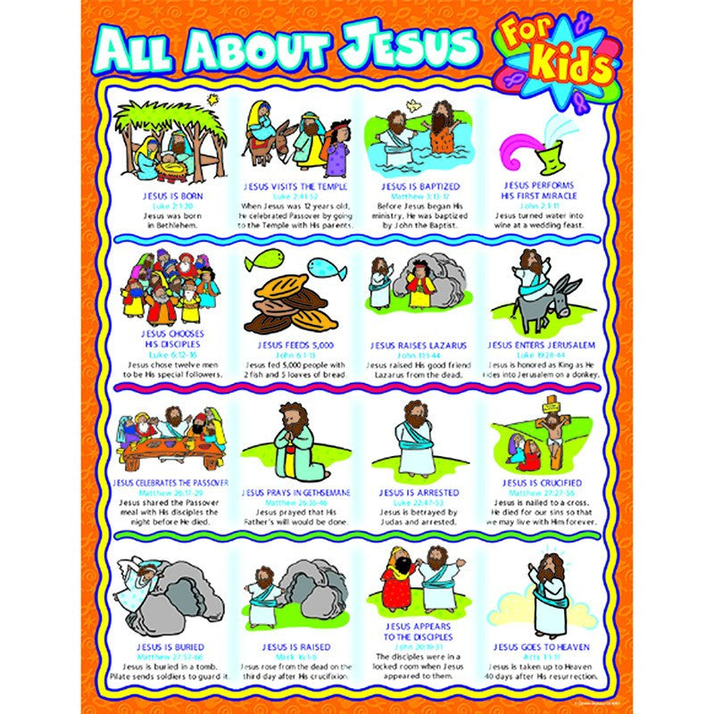 All About Jesus For Kids Chart - Seasonal Expressions